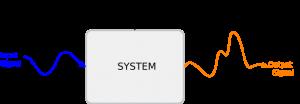 سیستم و سیگنال